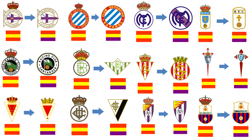 Cuando los equipos 'reales' perdieron la corona en sus escudos y los de nombre 'extranjero' tuvieron que cambiarlo