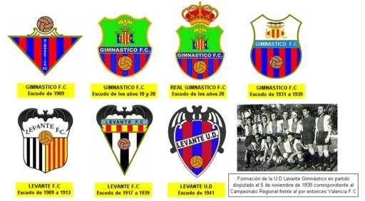 ¿Debería denominarse en realidad Real Levante UD?