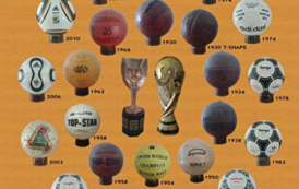 Los balones de los mundiales