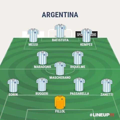 Mejor 11 histórico Argentina