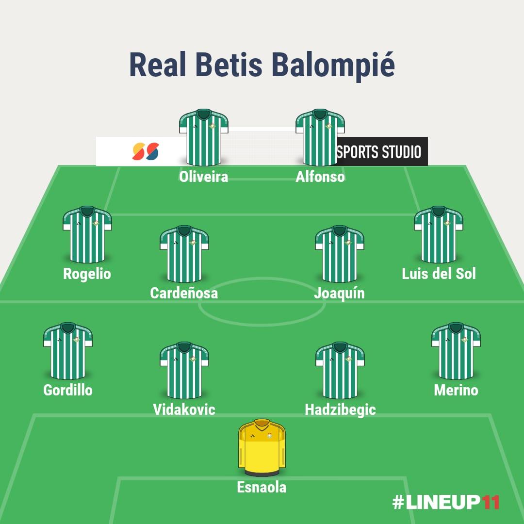 Mejor 11 Real Betis