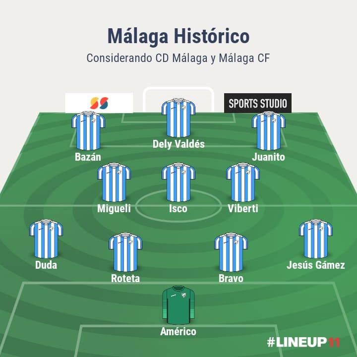 Mejor Málaga CF