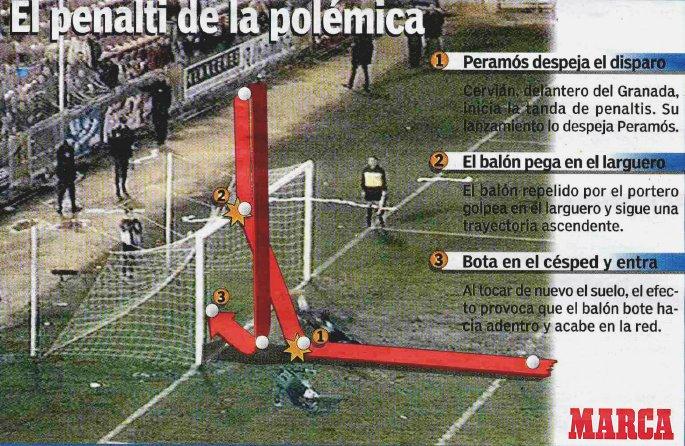 Guadix Copa del Rey